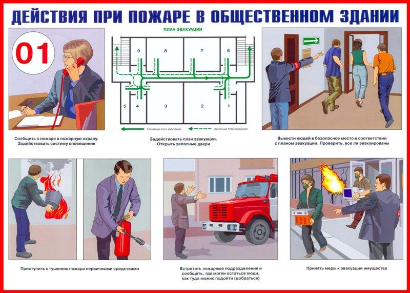Действия при пожаре плакаты